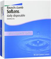 Bausch + Lomb контактные линзы Soflens Daily Disposable (90шт / -5.50)